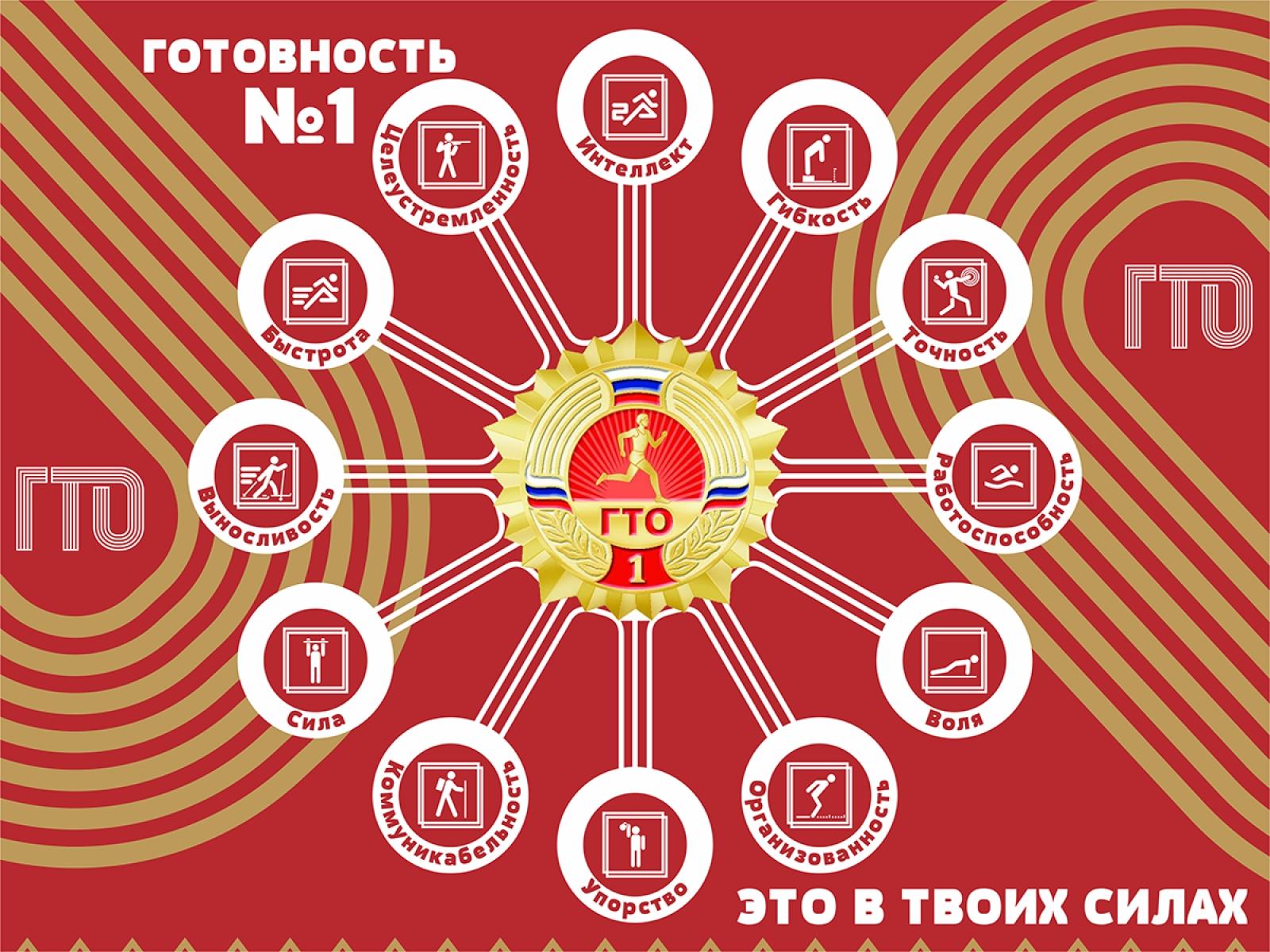 Почти 130 тысяч жителей Ростовской области приняли участие в выполнении комплекса ГТО