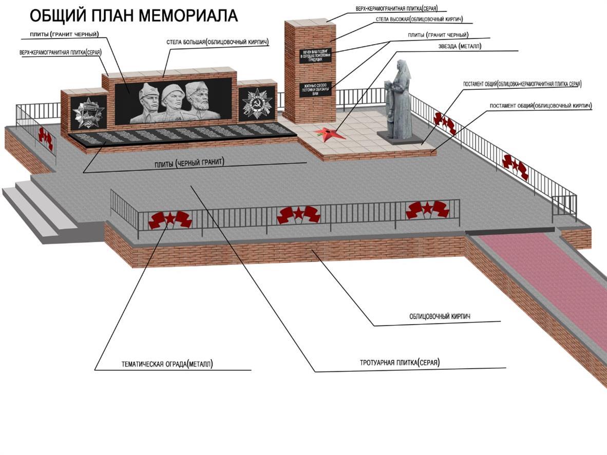 Поможем отремонтировать мемориал в Литвиновке!
