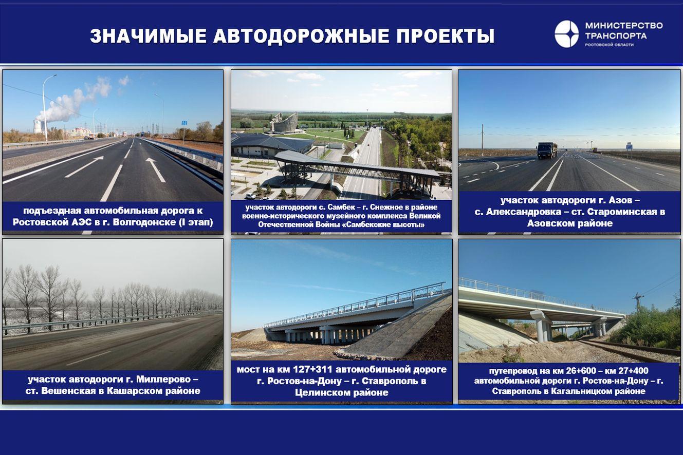 В Ростовской области привели в нормативное состояние порядка 670 км дорог